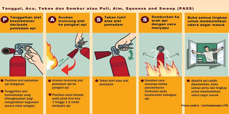 Cara Mudah Menggunakan Alat Pemadam Api Ringan PASS Agen Pemadam Api